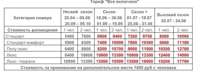 """Цены на проживание в отеле """"Блюмарин Все включено"""" в Крыму"""